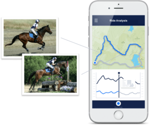 apps for horse owners - huufe